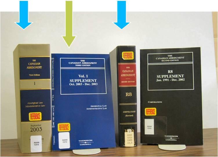 Une photo de Canadian Abridgment, d'une couple des suppléments ainsi que le livre de références.