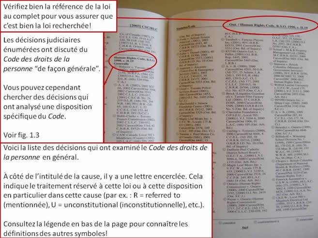 Une photo du Code des droits de la personne dans le Canadian Statutes Citations.