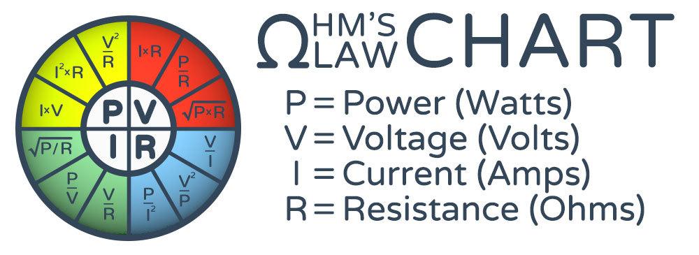 ohms law vaping