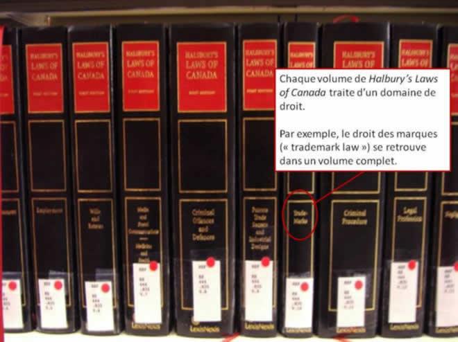 Une photo de plusieur volumes de Halsbury's Laws of Canada.
