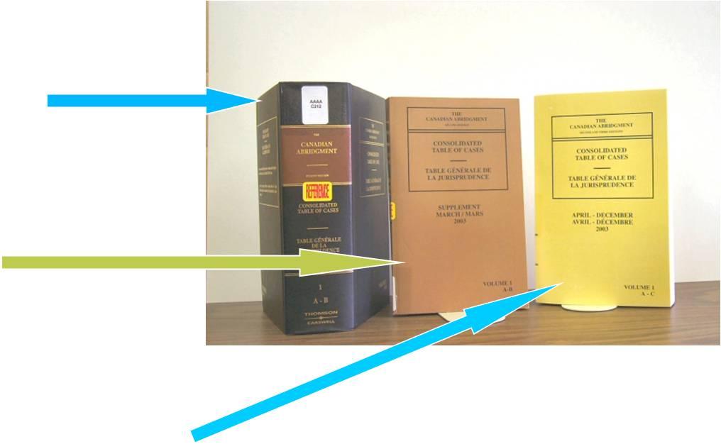 Une photo du Canadian Abridgment et deux mannuels.