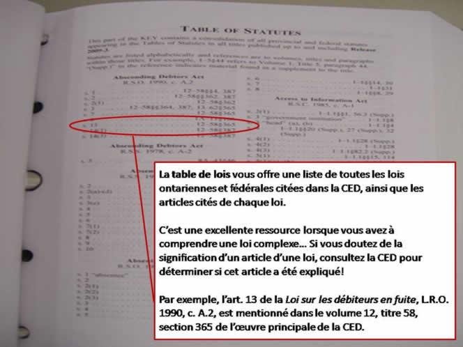 Une photo d'un volume du CED ouvert à la page de la table de toutes les lois citées dans la CED.