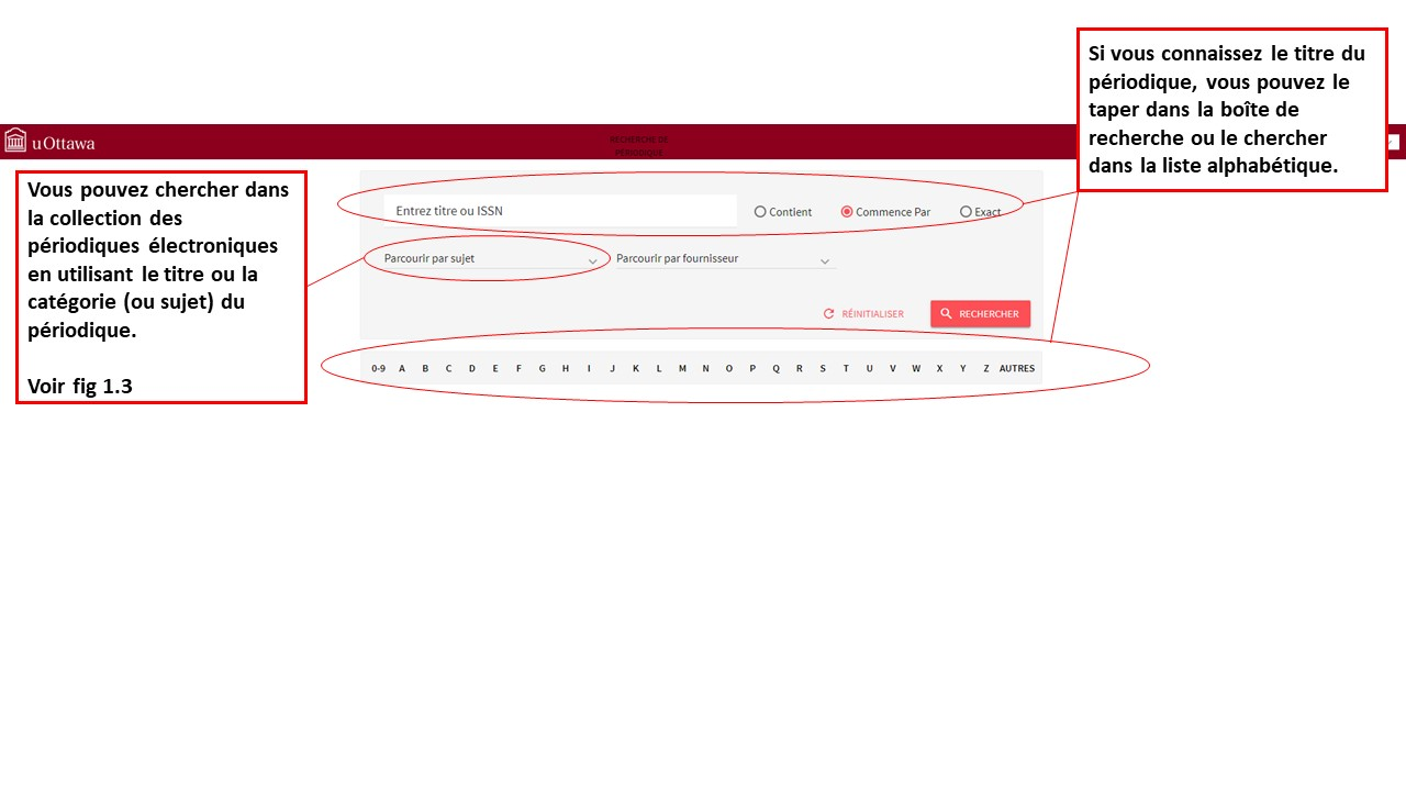 Capture d'écran de la page où accéder la collection de périodiques sur la page Bibliothèque uOttawa.