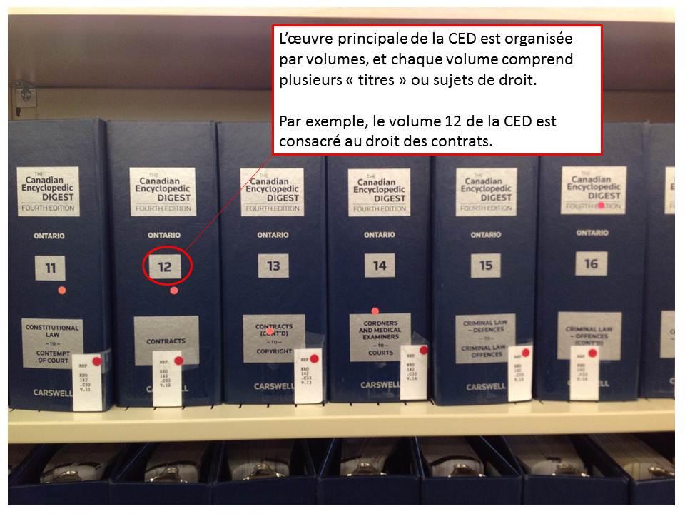 Une photo d'un paquet de volumes du CED.